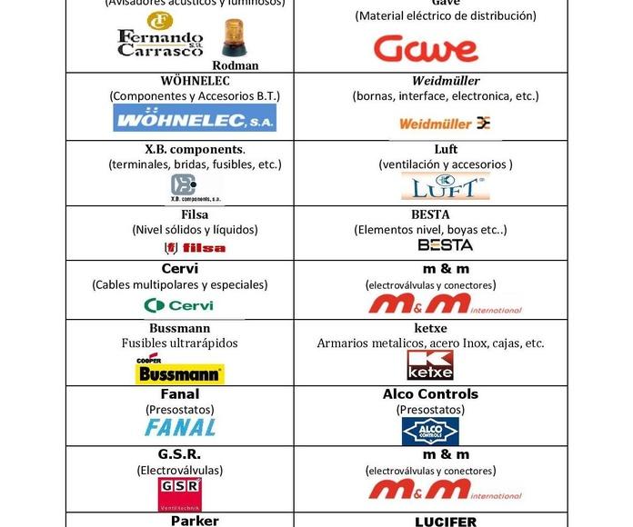 Relación de marcas