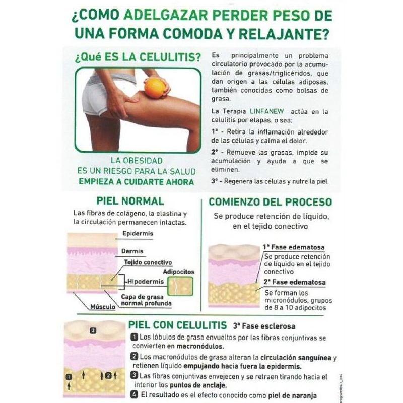 Adelgazar, perder peso: Servicios de Esther Ruiz Peluquería y Estética