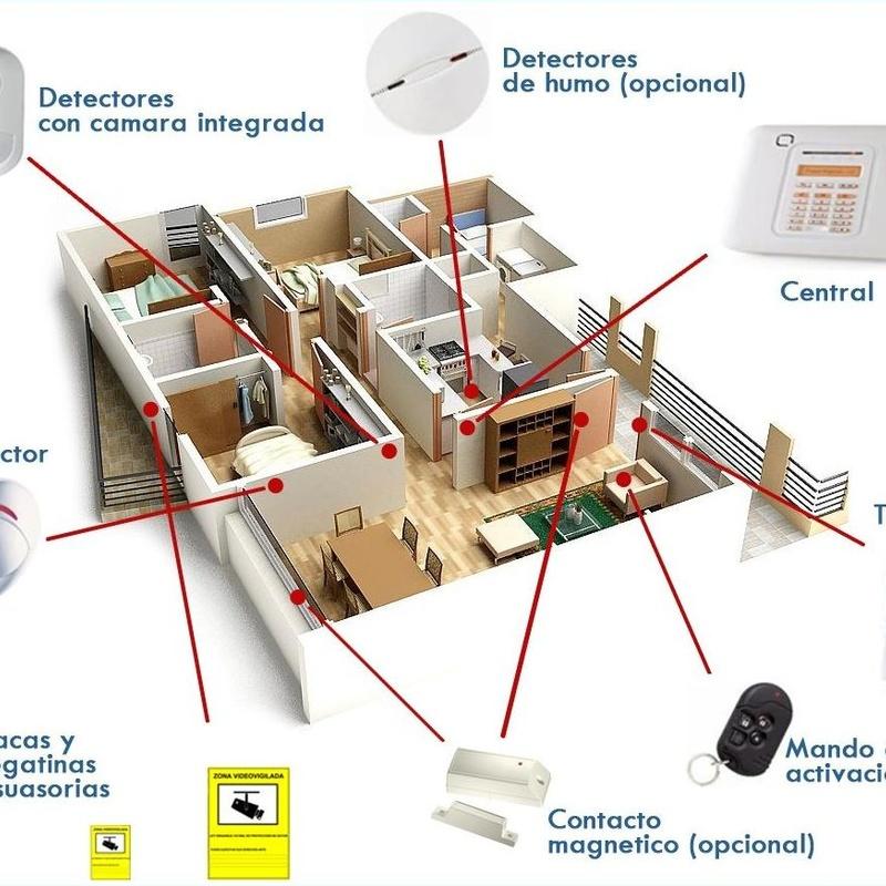 Alarma para el hogar y negocio: Servicios de Extintores Proinse