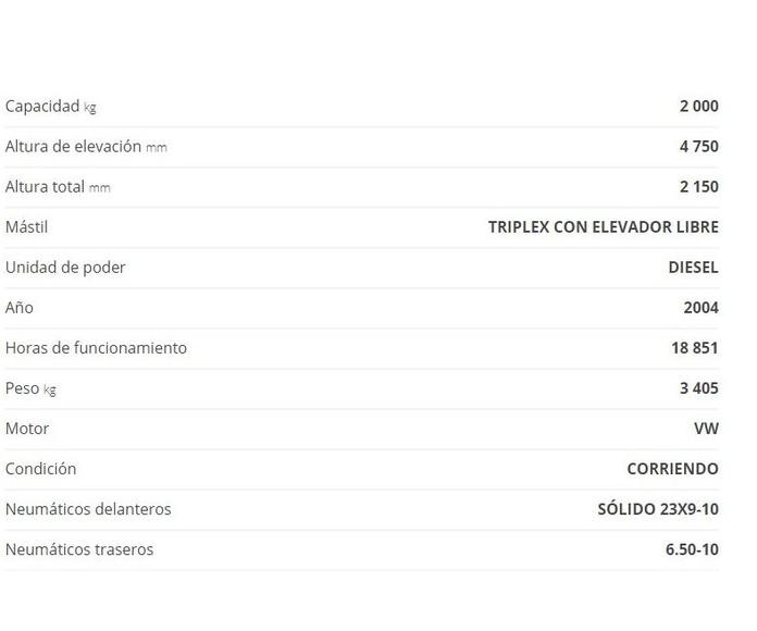 CARRETILLA ELEVADORA LINDE H20D: CATÁLOGO de HP Elevación