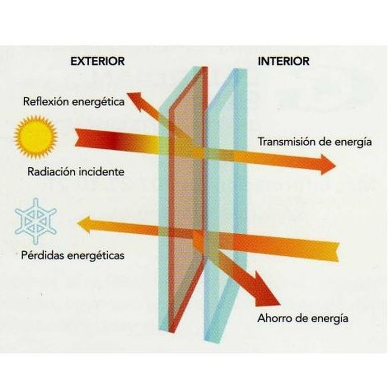 Guardian Sun, cristal inteligente: Catálogo ventanas de aluminio de Aluminios Fabritec