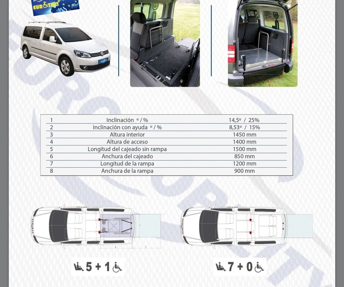 Rebaje de piso Volkswagen Caddy Maxi cajeado adaptación de vehículos Asturias