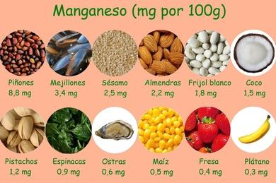 MANGANESO (Oligoelemento)
