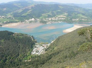 Bilbao y Urdaibai