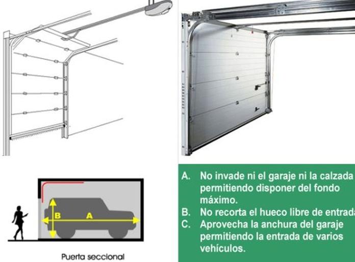 Puertas seccionales : Catálogo de Industria Puertas y Cerramientos