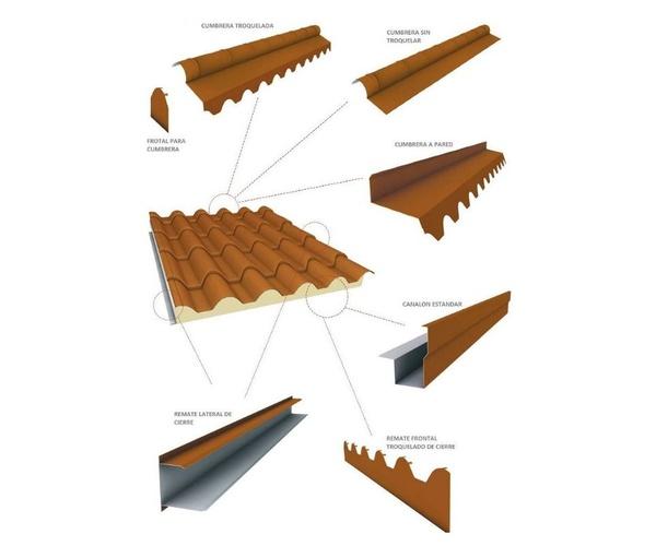 Remates para panel (teja y cubierta)