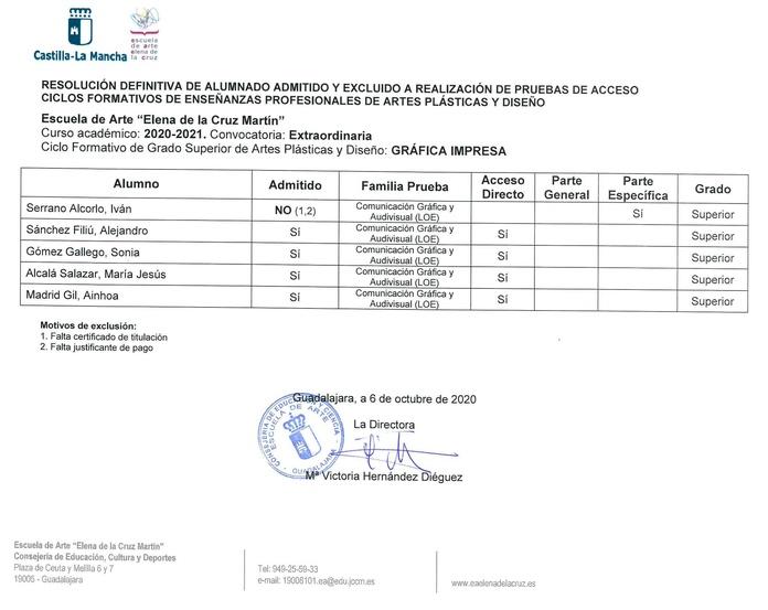 RESOLUCIÓN DEFINITIVA DE ALUMNADO EN GRÁFICA IMPRESA: Servicios e información de Escuela de Arte Elena de la Cruz