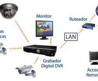 Instalaciones de TV y telefonía: Servicios de J2 Electricidad