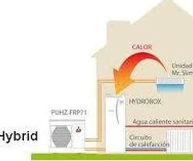 Solución integral para calefacción, refrigeración y agua caliente sanitaria