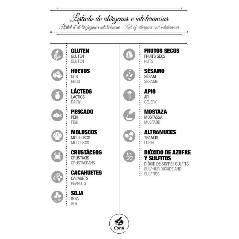Listado de alérgenos e intolerancias: Carta de Restaurante Coral