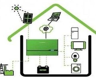 Solar térmica: Productos y servicios de Ecoen Solucions Energètiques