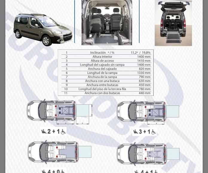 Rebaje de piso Peugeot Partner Tepee cajeado adaptación de vehículos Mieres