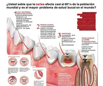 Estética dental: Tratamientos de Clínica Dental García Villagrá
