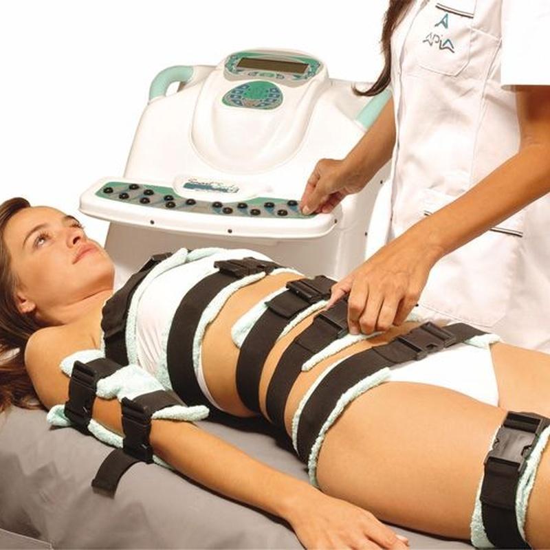 Gimnasia pasiva o placas: Tratamientos y cosméticos de Etherma