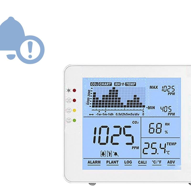 Medidores de calidad del aire