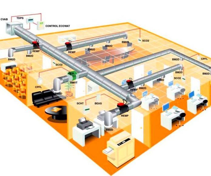 Ventilación mecánica controlada con recuperadores de calor