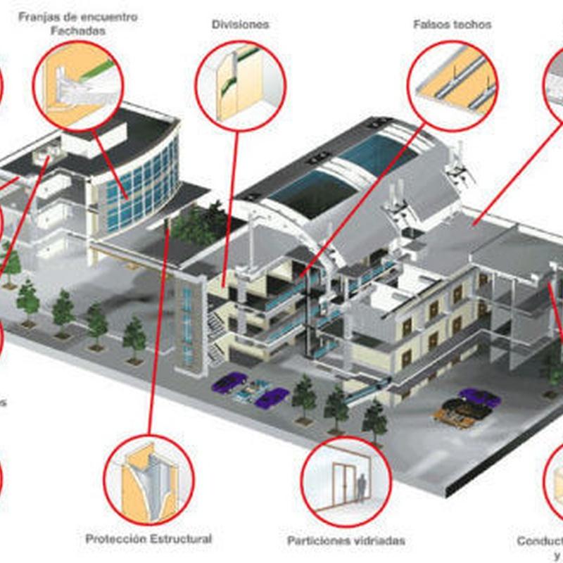 Certificados antifuego : Productos y servícios de By Plac