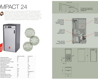 Presupuesto distribución aire: Catálogo de Chimeneas Ferrol