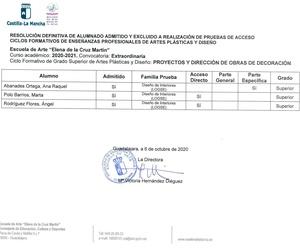RESOLUCIÓN DEFINITIVA DE ALUMNADO EN P.D.D.