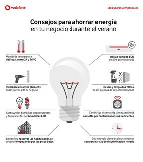 13 consejos para ahorrar en la factura energética de tu negocio