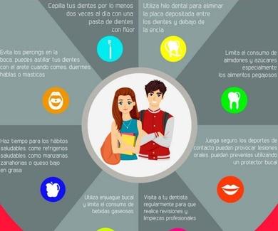 Salud bucal en adolescentes por dentista Javier Pérez