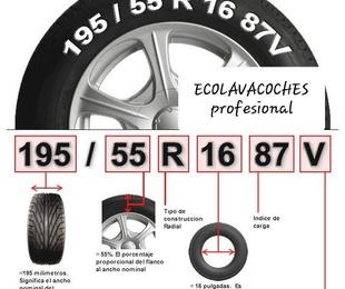 Cambio de neumáticos/Indícanos tú direccion y las medidas  para presupuesto