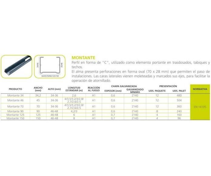Montante: Materiales - Distribuciones de AISLAMIENTOS LORSAN