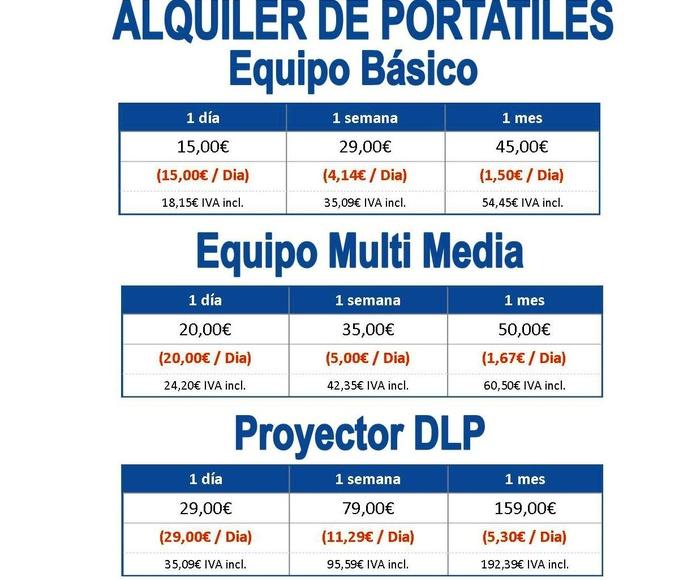 ALQUILER DE ORDENADORES Y PORTATILES