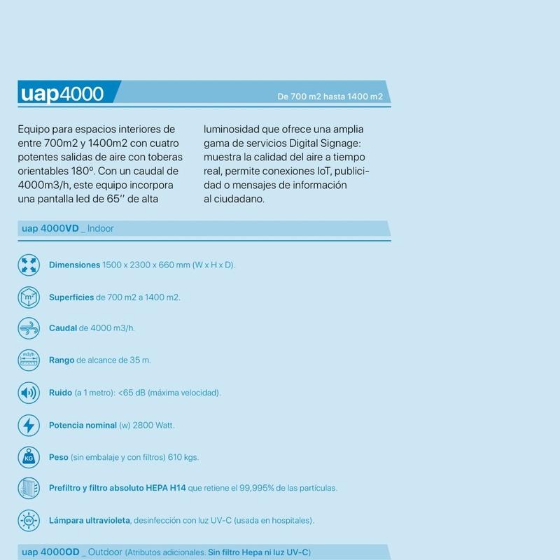 UAP 4000:  de Globalair