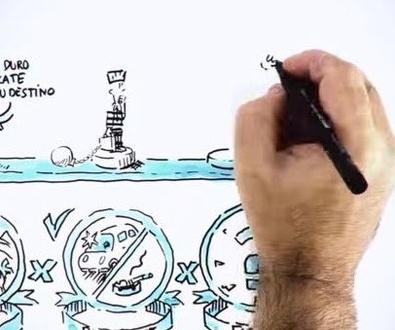 Video genial de psicología