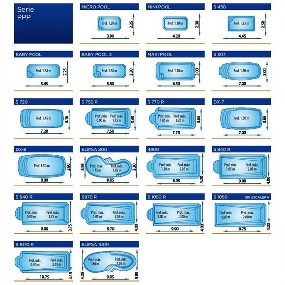 Diferentes modelos de piscinas
