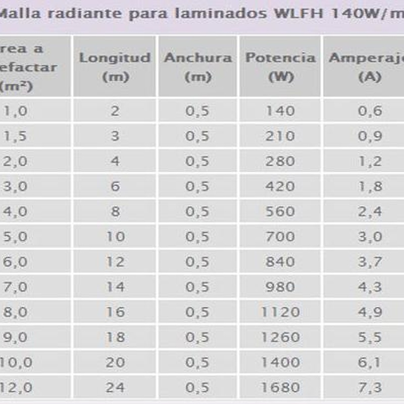 Warmup suelo radiante eléctrico manta FH: Productos y Servicios  de Parquets Cruzgal
