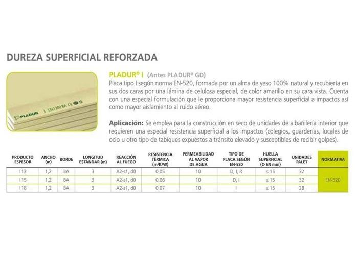 Pladur I: Materiales - Distribuciones de AISLAMIENTOS LORSAN