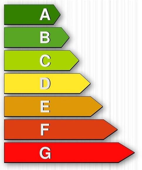 Calificaciones energéticas en Zamora