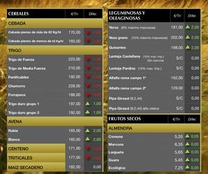 Lonja de Albacete 11.07.19 Cereales y Almendra