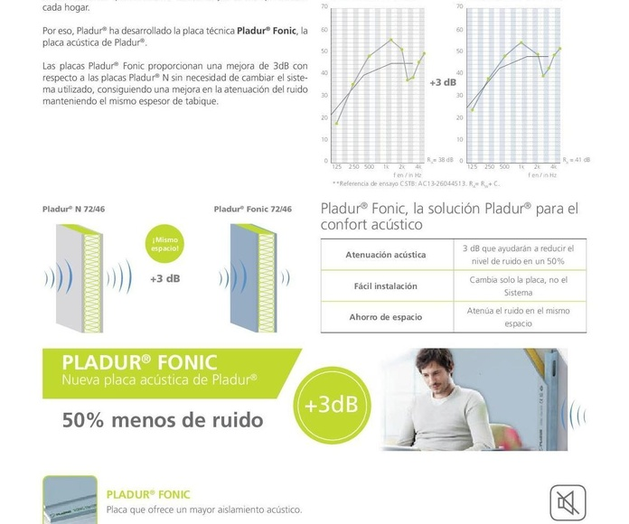 Pladur Fonic: Materiales - Distribuciones de AISLAMIENTOS LORSAN
