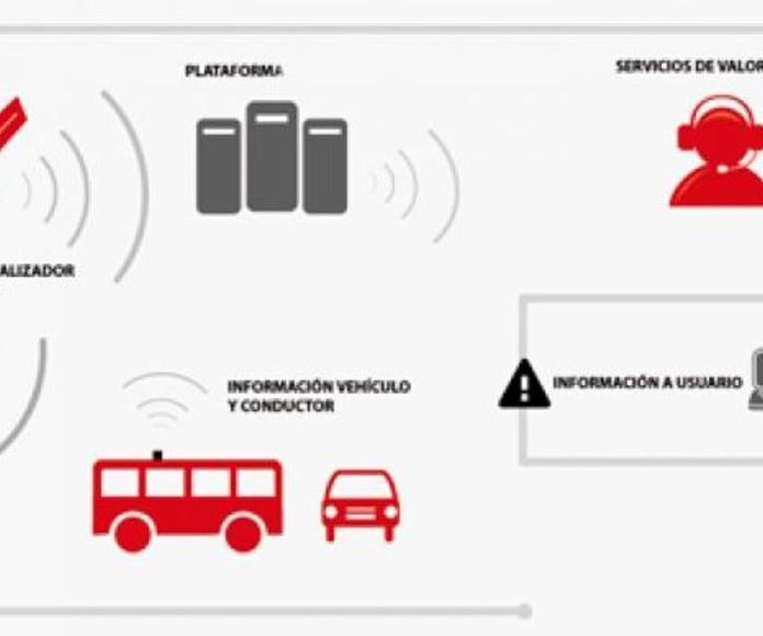Sistema de localización de rutas para coches