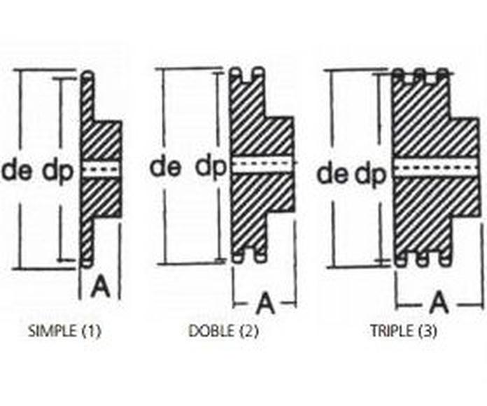 Productos de transmisión: Catálogo de Viper Suministros Industriales