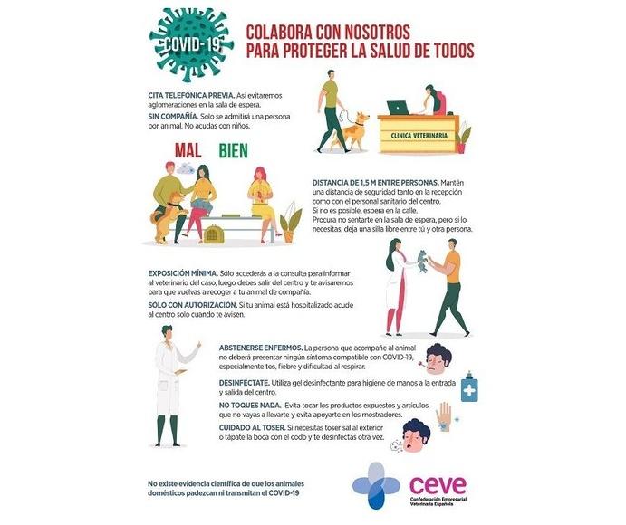 Covid-19 | Colabora con nosotros para proteger la salud de todos
