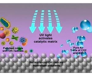 Proceso de oxidación foto-atalítica