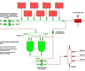 Todos los productos y servicios de Automatización: Delta Automatisme i Control