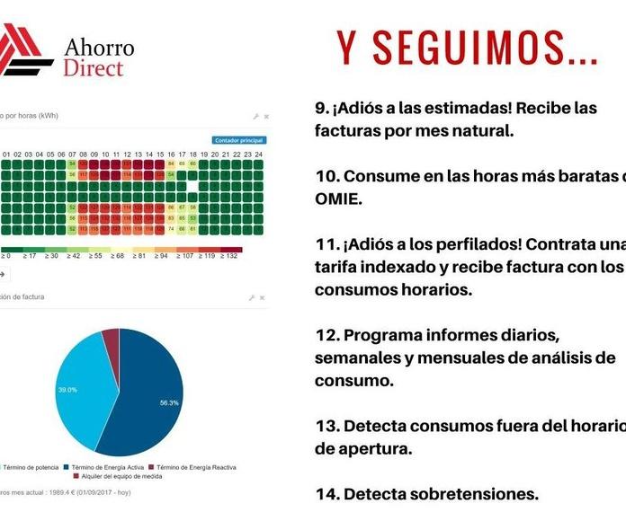 Contadores Telemedida: Catálogo de AHORRO DIRECT