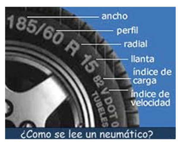 Neumáticos Gijón . Miracar