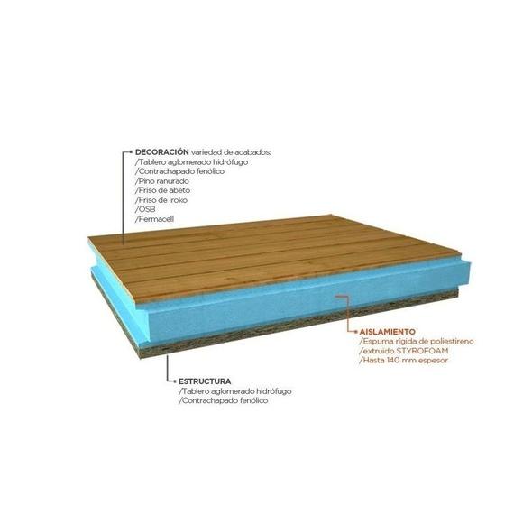 Thermochip: Productos y servicios de Rafel Panel