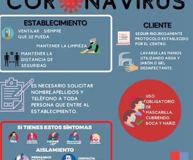 Establecimiento seguro frente al Coronavirus