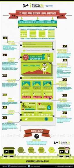 12 pasos para diseñar e-mail efectivos, nueva infografía de Trazada