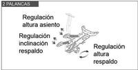 Mecanismo Dactilus