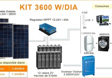 Z997 Kit solar fotovoltaico 3000 W