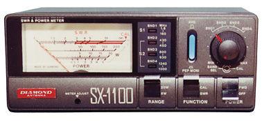 Medidores de todo tipo: Catálogo de Olanni Electronics