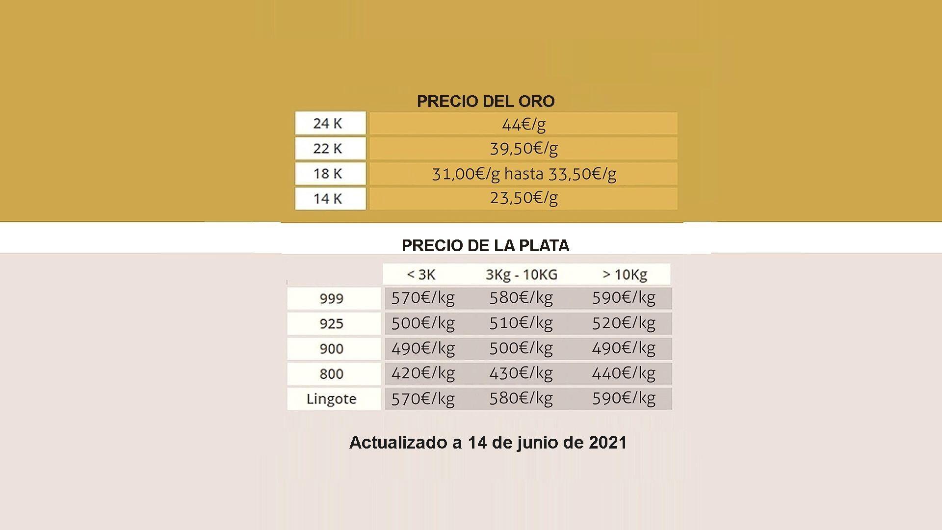 Compro oro Madrid Salamanca